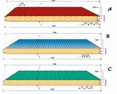 panneaux sandwich toiture bac acier panneaux sandwich et bac acier mat 233 riel professionnel