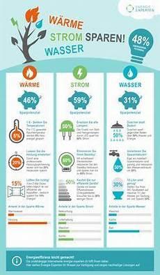 wasser sparen infografik search wasser sparen