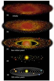 science visualized the solar nebula for the formation of