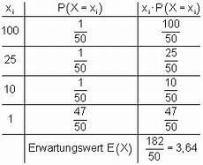 zufallsvariable wahrscheinlichkeitsverteilungen mathe
