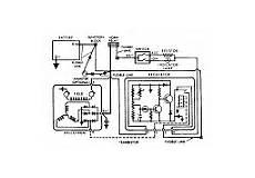 service manuals schematics 2003 chevrolet corvette seat position control chevrolet car manuals wiring diagrams pdf fault codes