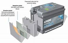 Exide Premium Carbon Boost Battery