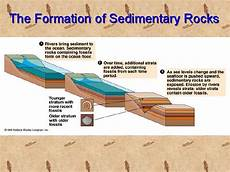 the formation of sedimentary rocks