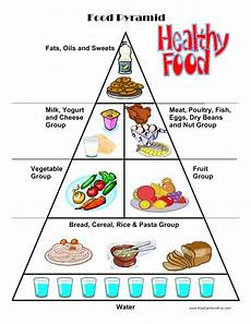 cut and paste food worksheets food pyramid homeschool kidsandnutrition