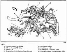 1999 Chevy Blazer Starts Engine Performance Problem