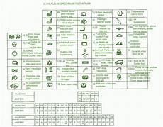2005 toyota corolla fuse box diagram 2005 toyota corolla fuse box diagram untpikapps