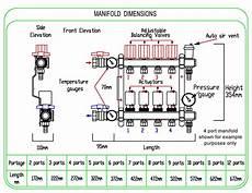 wiring diagram for underfloor heating manifold technical information underfloor heating technologies