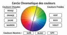 harmoniser les couleurs comment harmoniser les couleurs en d 233 coration les 3