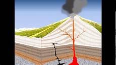Gambar Tanda Gejala Bencana Alam Letusan Gunung Berapi