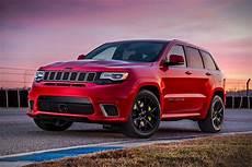 2018 Jeep Grand Trackhawk Hiconsumption