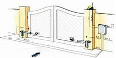 prix installation portail electrique motorisation des ouvrants portail volets