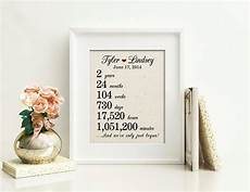 2nd Wedding Anniversary Gift Ideas For Husband