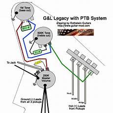 gl guitar wiring schematic rothstein guitars serious tone for the serious player