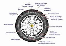 lire un pneu lecture d un pneu