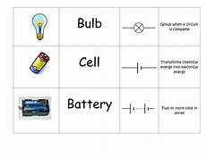 electricity circuits year 6 by sharoncripps teaching
