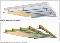 fixation plafond placo pour la pose de placo aux plafonds choisissez les plaques