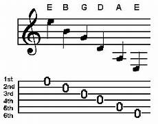 Why Are There 2 Strings Named E On A Guitar Or In Other