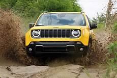 Teszt Jeep Renegade Trailhawk 2 0 Multijet Ii 4x4