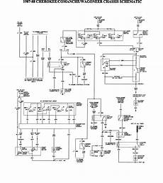 1988 jeep xj wiring diagrams 1988 jeep chassis 1 of 2 large freeautomechanic