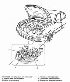 online service manuals 2005 kia amanti transmission control where is the transmission speed sensor dorman part number 917 607 on the kia amanati 2004