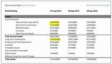 cash and cash equivalent definition exles importance