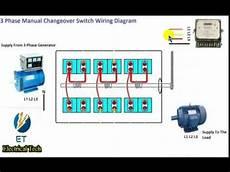 3 phase manual changeover switch wiring diagram generator transfer switch hindi urdu youtube