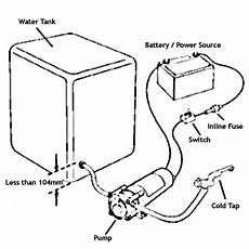 water pump frustrations popupportal