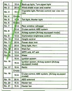 Subaru B4 Wiring Diagram by 2010 Subaru Legacy Fuse Box 27 Wiring Diagram Images