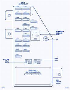 fuse box for 1997 dodge stratus dodge stratus 2002 fuse box block circuit breaker diagram 187 carfusebox