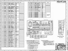 2007 freightliner columbia wiring diagrams i freightliner 2007 columbia i need wiring diagram and pin layout for the fuse box