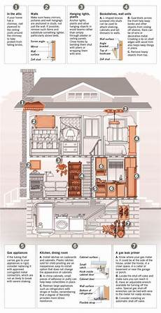 tornado proof house plans is your house earthquake proof earthquake proof