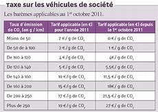 taxe sur vehicule societe le point sur la fiscalit 233 de la flotte entreprise