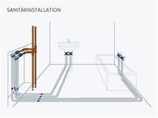 wasserleitung selbst verlegen systeme wiroflex stecksystem