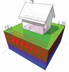 chauffage geothermie prix prix du chauffage par g 233 othermie