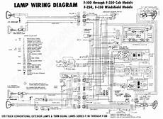 ford f 150 trailer wiring harness diagrams 2016 ford f150 trailer wiring harness diagram trailer wiring diagram