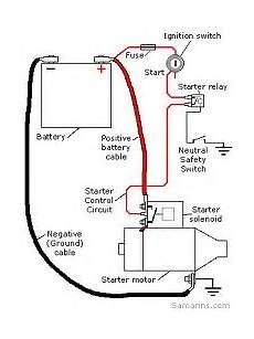 automechanic car starter system