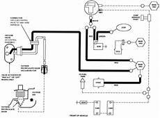 1989 ford ltd crown fuse box diagram repair guides vacuum diagrams vacuum diagrams autozone
