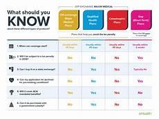 Oriental Insurance Happy Family Floater Policy Premium Chart New India Assurance Mediclaim Premium Chart 2017 Pdf