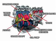 how does a cars engine work 2000 ford f150 on board diagnostic system how cars work driversng blog