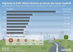 Chart Highway To Hell Where Britons Produce The Most
