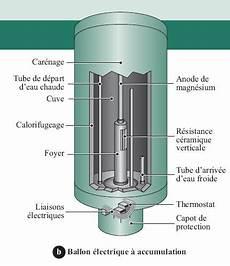 chauffe eau lectrique 50l300l atlantic zeneo espace aubade