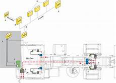 antriebs schlupf regelung elektronisches stabilit 228 tsprogramm esp