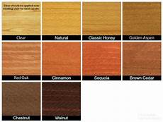 weatherall sustain exterior stain creeks