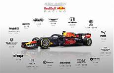 Sponsorship Payments For F1 Teams In 2019 Formula1