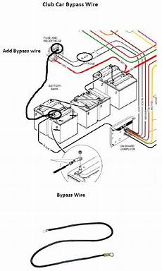 1999 club car starter wiring diagram 1999 club car carry all 2 plus wiring diagram diagram base website wiring diagram
