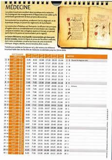 horaire priere 12 degres horaires des pri 232 res mosqu 233 e de tomblaine
