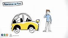 Assurance Auto Au Tiers Ou Tous Risques Comment 231 A Marche