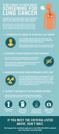 blogs about cancer four things to know about screening for lung cancer infographic the oregon clinic