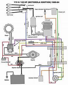 yamaha outboard wiring diagram sle