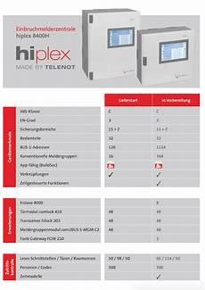 einbruchschutz neue gefahrenmelderzentrale telenot hiplex